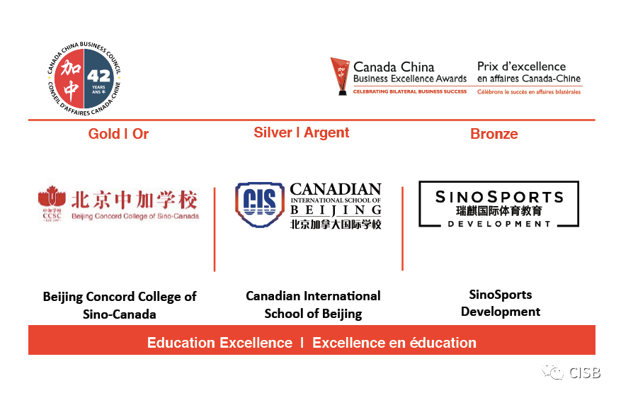 CISB Wins Canada China Business Council's Education Award